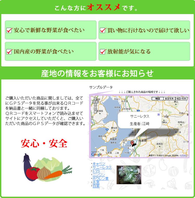 九州野菜ハチマルハチ 産地の情報をGPSでお知らせ